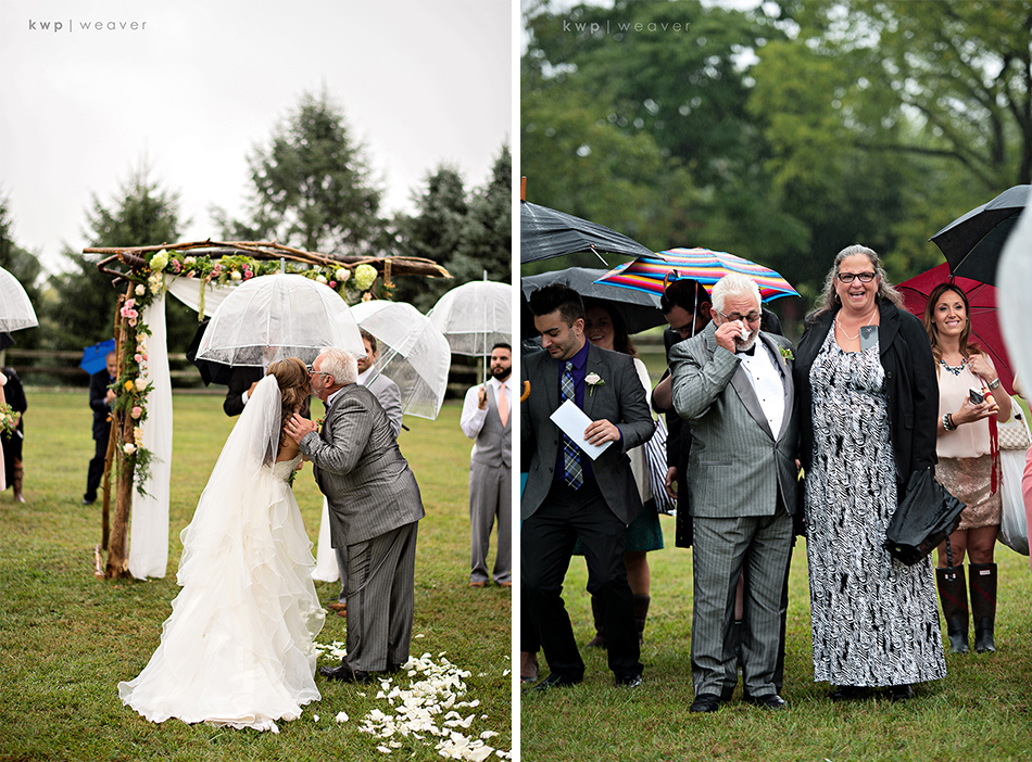 rainy wedding attire